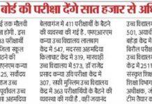 Bihar Madrasa Admit Card 2019
