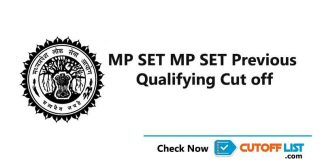 MP SET Cut off 2019