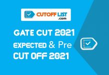 Gate Cutoff 2021